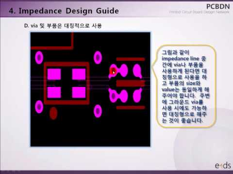 Impedance matching design guide