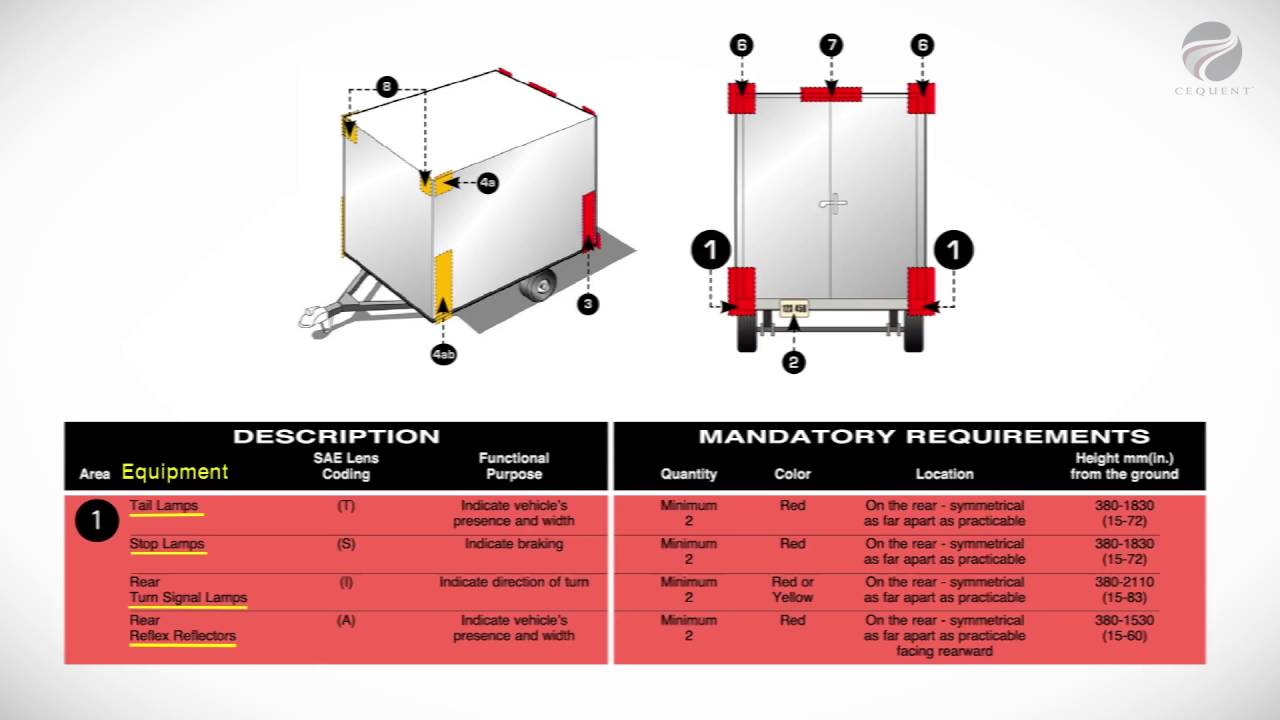 How To Check FMVSS Trailer Lighting Requirements Pictures