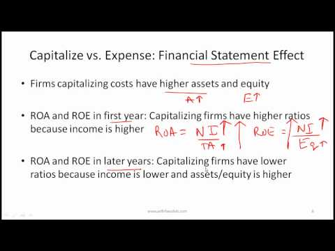CFA Level I Long Lived Assets Video Lecture by Mr. Arif Irfanullah Part I