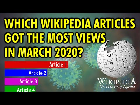 WIKIPEDIA REWIND - WINTER 2020