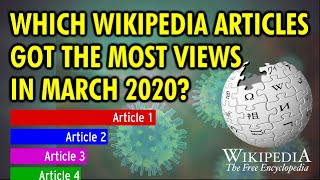 WIKIPEDIA REWIND - WINTER 2020