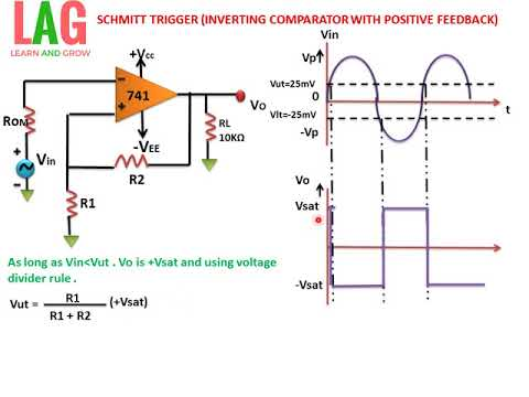 SCHMITT TRIGGER ,INVERTING COMPARATOR WITH POSITIVE FEEDBACK(हिन्दी )!LEARN AND GROW
