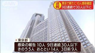 東京都で新たに10人の感染確認 9日連続30人下回る(20/05/18)