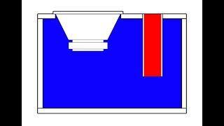 Что такое объём короба и порта