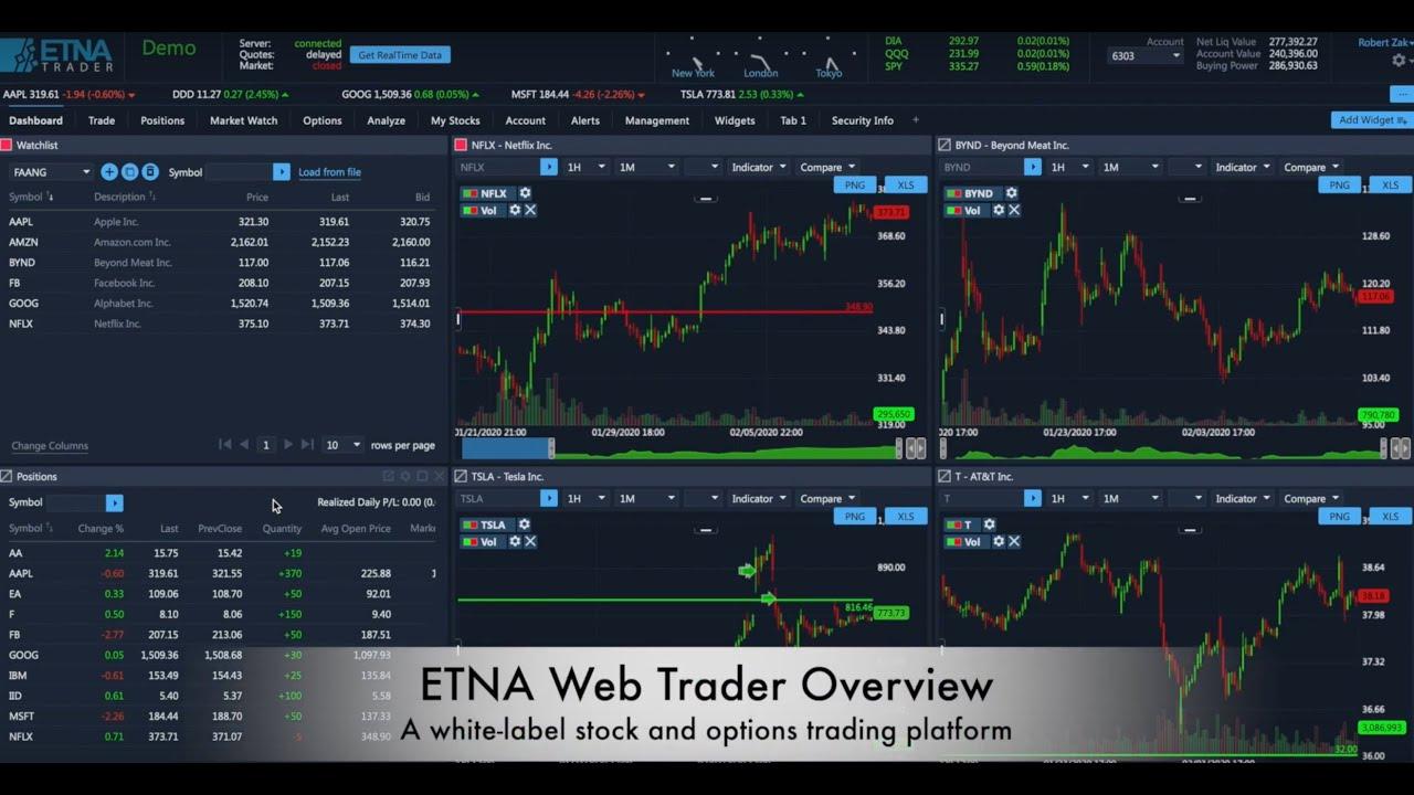 Open Free Account – Italian – Wall Street Trading Software