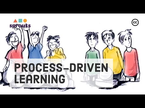 Process Learning: The Way To Reach Excellence