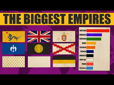 The Biggest Empires in World History