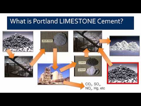 Impact of Portland Limestone Cements