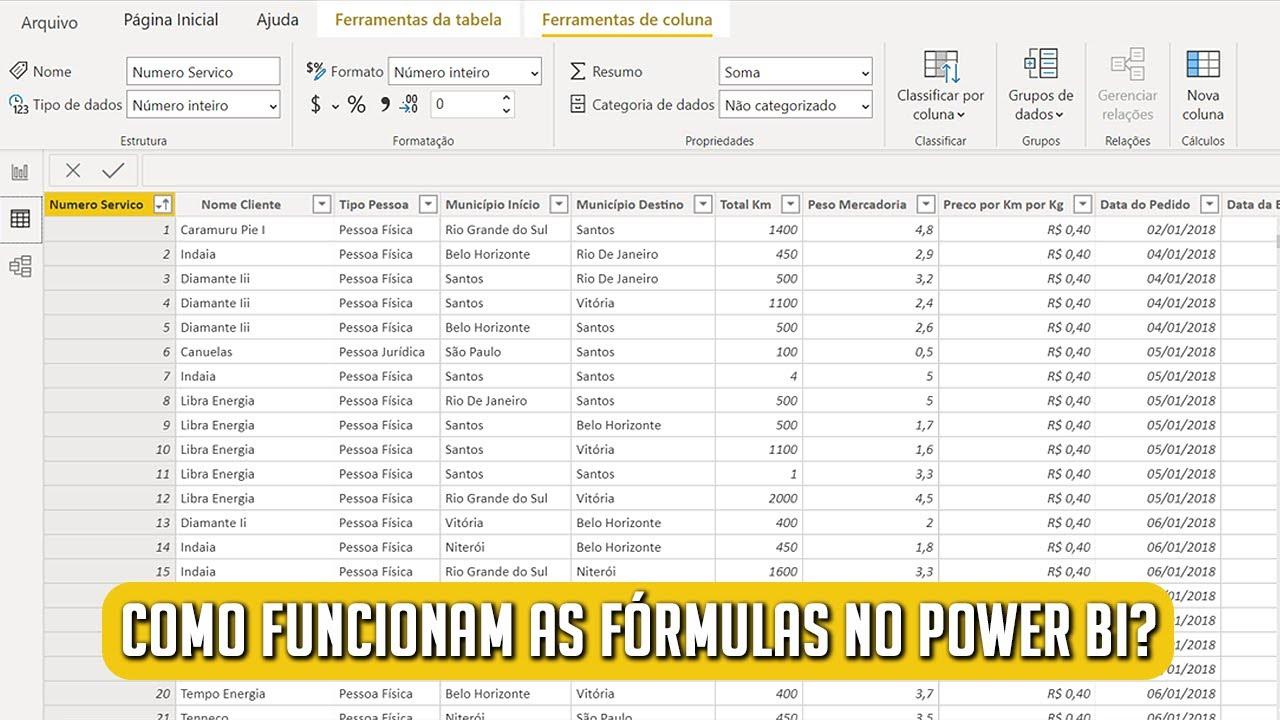 Como funcionam as Fórmulas do Power BI?