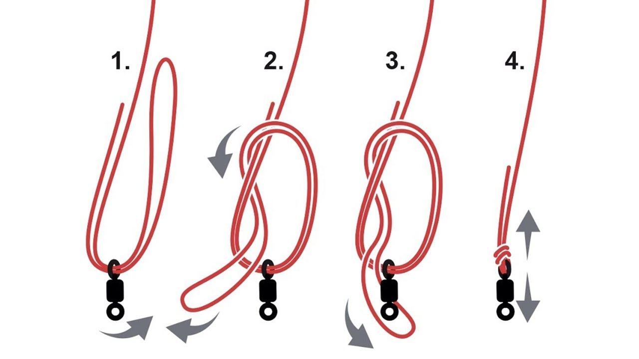How to tie a palomar knot strongest fishing knot youtube for Strongest fishing knots