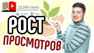 Как получить больше просмотров на YouTube. Узнайте несколько советов по поводу просмотров на YouTube