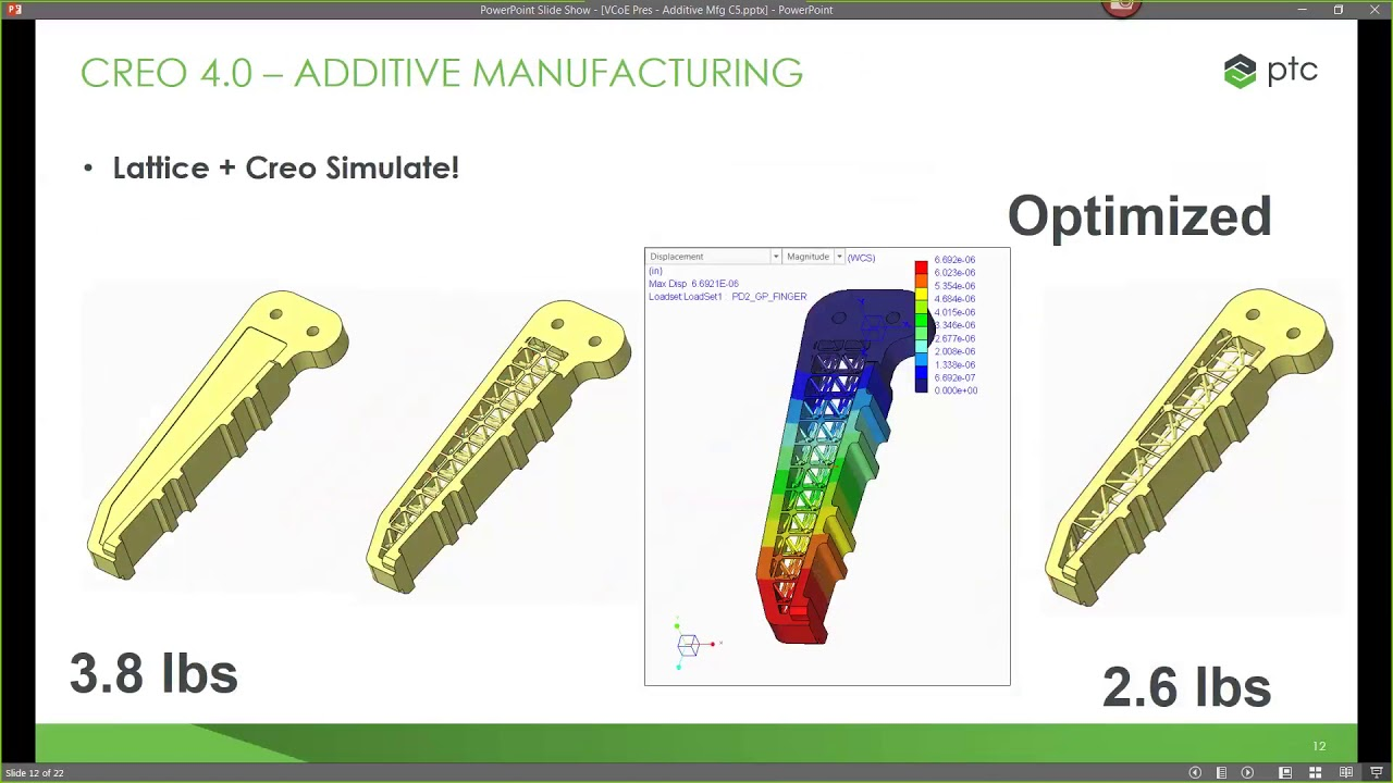 Creo Additive Manufacturing