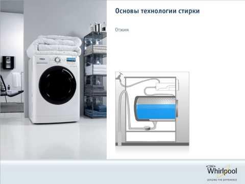 Принципы работы стиральной машины