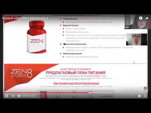Как применять ZEN PRIME ?