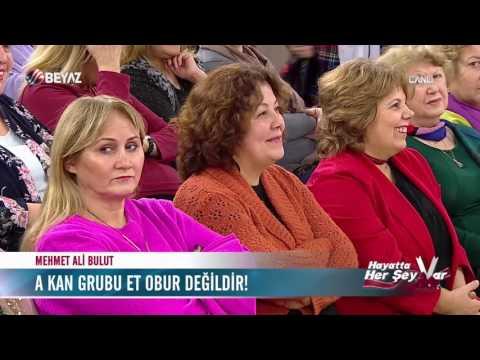 Hayatta Her Şey Var - 7 Şubat 2017 - Mehmet Ali Bulut