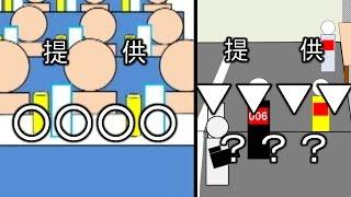 『オールスター感謝祭』 CM前アタック 再現 / 効果音・BGM:耳コピ(DTM) 動画:パワポ+動画ソフト