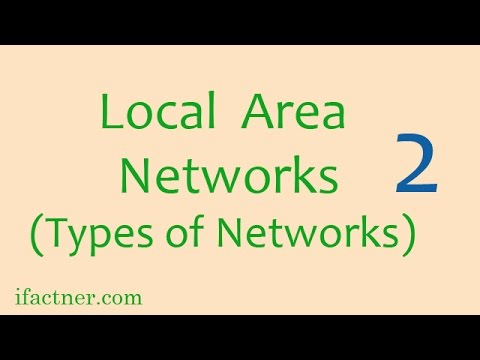 Local Area Network (What is LAN) tutorial: Networking tutori