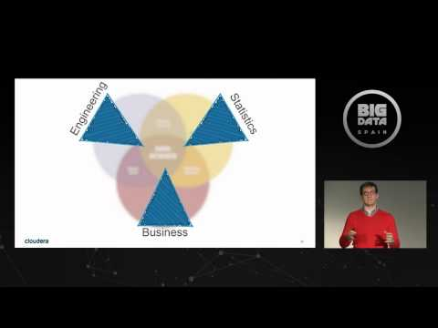Data Science: From Lab to Factory by SEAN OWEN at Big Data Spain 2014