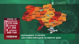 Коронавірус в Украі ні статистика за 20 січня