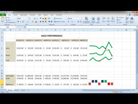 excel how to stop y-axis from spliting thegraph