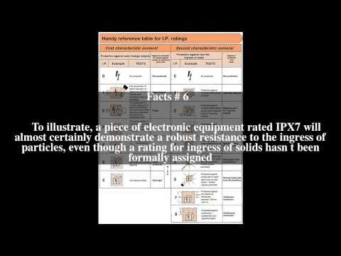 IP Code Top # 12 Facts