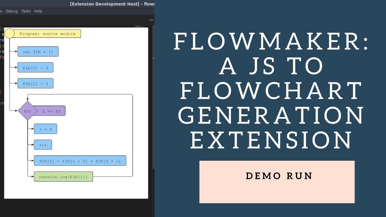 Flowmaker  javascript to flowchart visualization extention for vscode also rh youtube