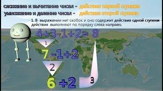 """видео урок математика 5 класс: """"Порядок выполнения действий"""", ФГОС"""