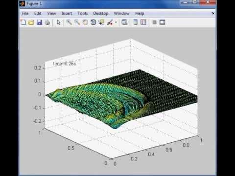 2D Wave Equation MATLAB Animation