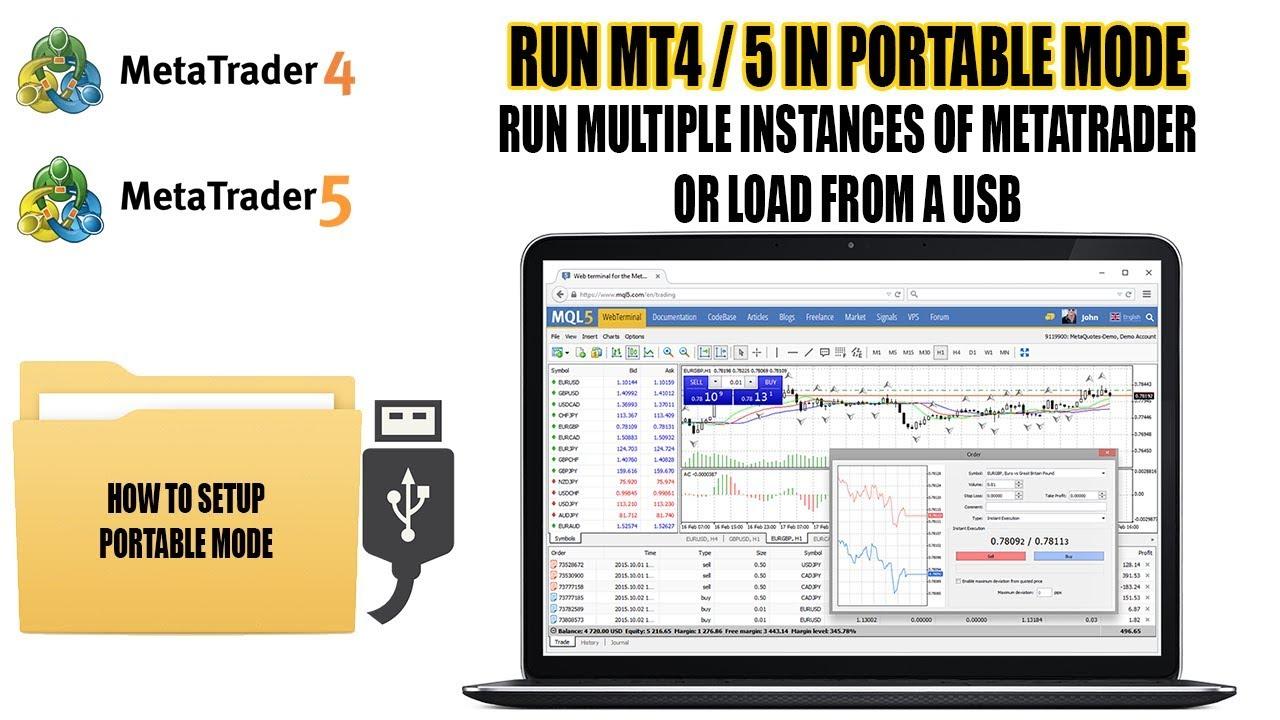 Run Mt4 From Usb