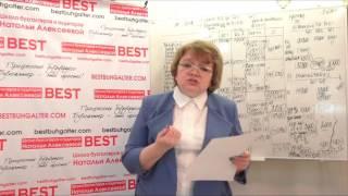 видео Правила проведения аудита учетной политики организации