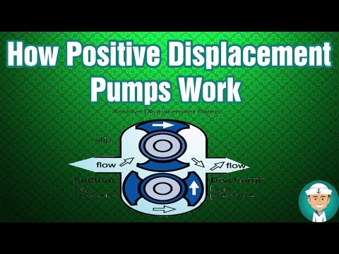 Positive Displacement Pumps | How Positive Displacement Pumps Work