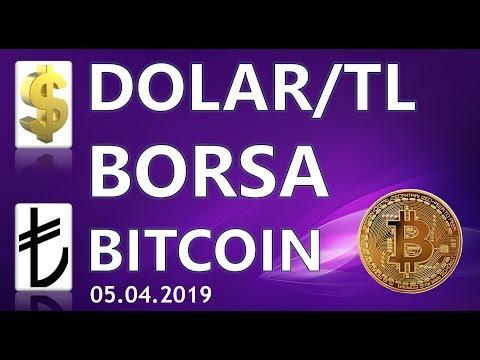 DOLAR/TL BORSA BITCOIN ANALİZİ