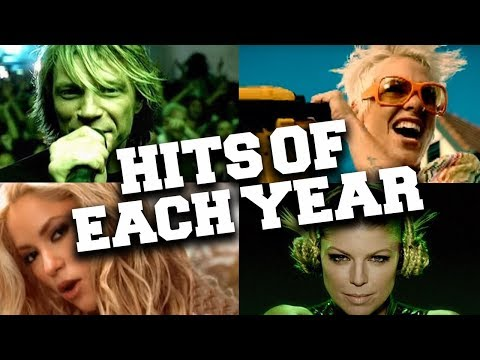 Top 10 Most Viewed Songs of Each Year  -   Hits