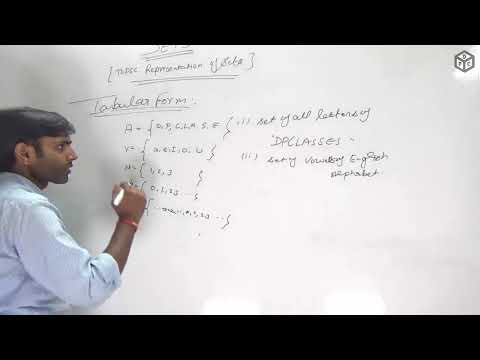 Representation Of Sets   Tabular/Roster And Set Builder Form (Hindi)   Class 11th Maths