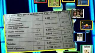 dati Auditel (i 10 programmi piu' visti dal 10-16 Maggio1987)
