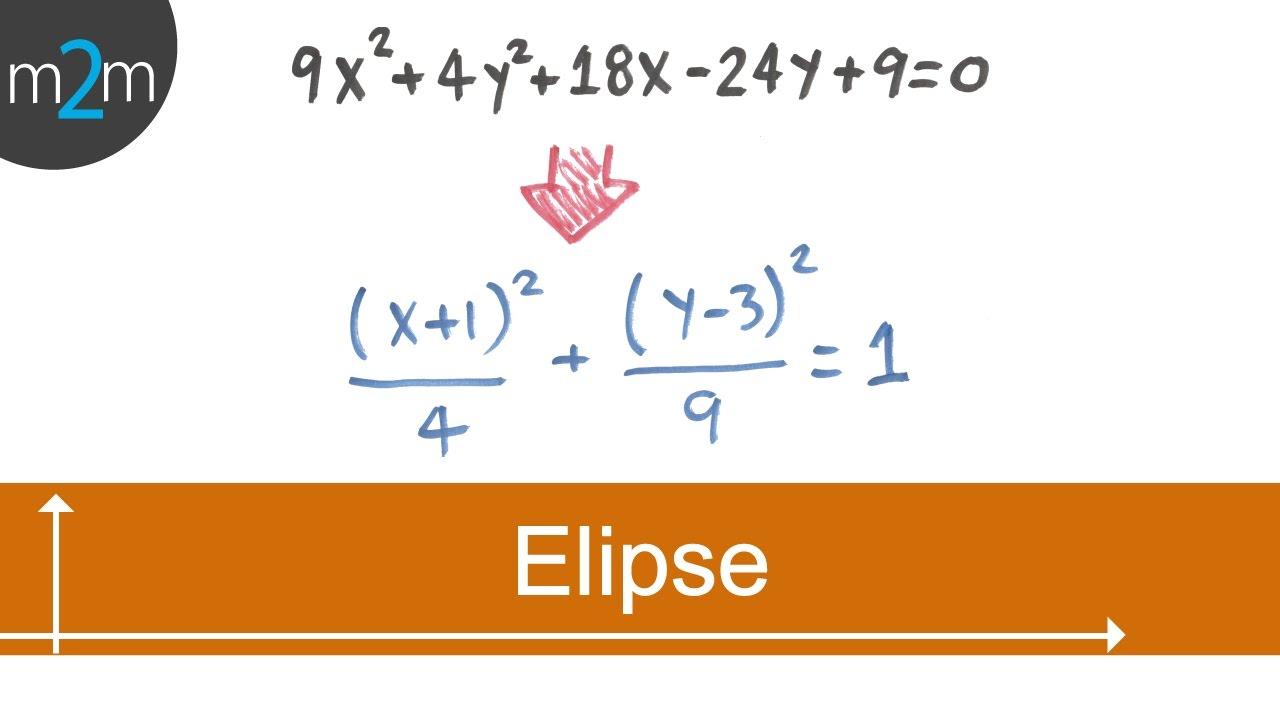Ec de general a ordinaria de una elipse fuera origen for Significado de fuera