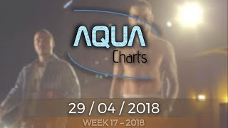 Aqua Charts • Top 100 • 29/04/2018