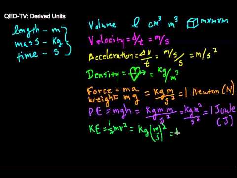 Derived Units of Measure