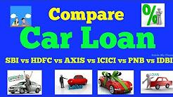 Car loan insurance