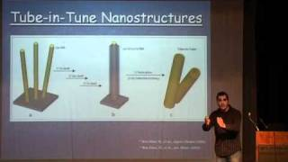 Fernando Patolsky - Nanomaterials: From Synthesis to Applications thumbnail