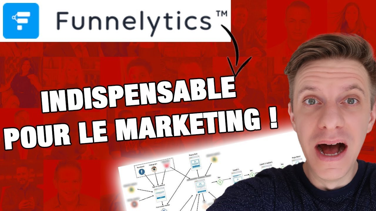 Funnelytics Avis - Outil indispensable pour le Marketing !