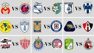 Mis PREDICCIONES para la JORNADA 3 LIGA MX torneo CLAUSURA 2019