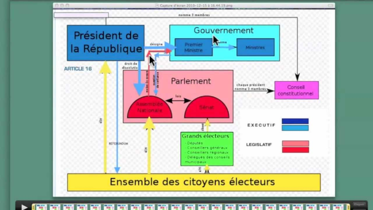 Assez CONSTITUTION DE LA V° REPUBLIQUE - YouTube IO33