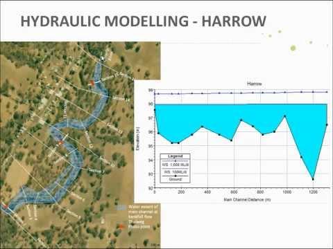 Glenelg River Environmental Flows Study 2013