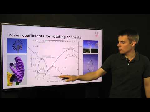 13. Wind energy technology concepts