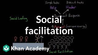 Social facilitation and social loafing | Behavior | MCAT | Khan Academy