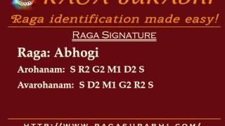 Raga Abhogi: Arohanam, Avarohanam and Alapana | Raga Surabhi