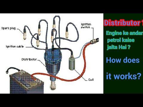 How Spark Plug Produce Spark