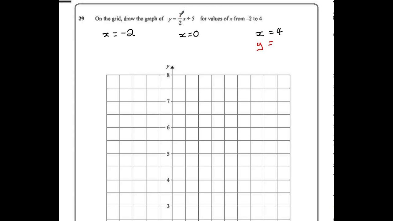 Edexcel Gcse Maths Foundation Calculator Paper June