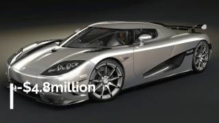 TOP 10 most Expensive luxary CAR in World 2017